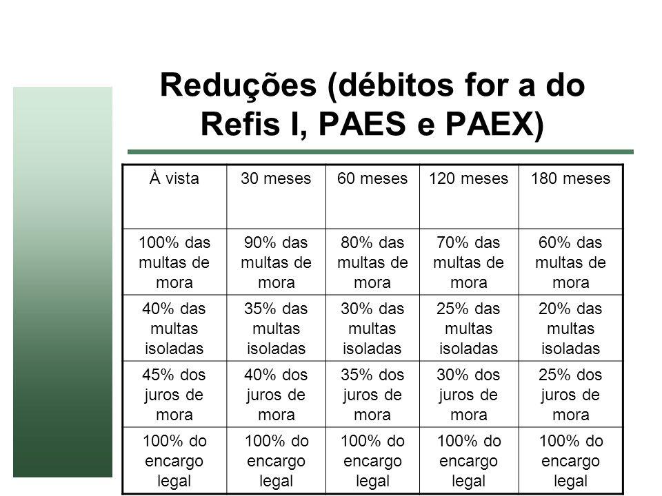 Reduções (débitos for a do Refis I, PAES e PAEX) À vista30 meses60 meses120 meses180 meses 100% das multas de mora 90% das multas de mora 80% das mult