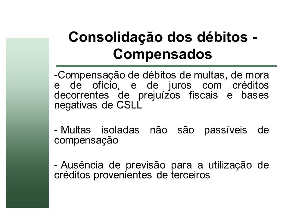 Consolidação dos débitos - Compensados -Compensação de débitos de multas, de mora e de ofício, e de juros com créditos decorrentes de prejuízos fiscai