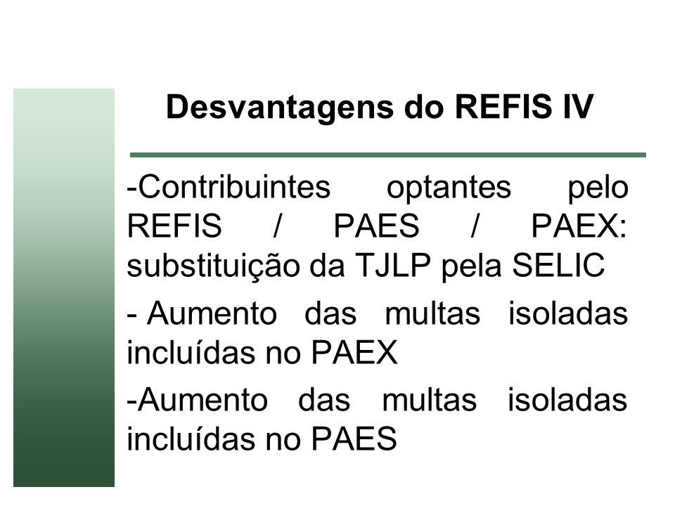 Desvantagens do REFIS IV -Contribuintes optantes pelo REFIS / PAES / PAEX: substituição da TJLP pela SELIC - Aumento das multas isoladas incluídas no