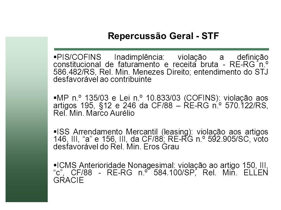 Repercussão Geral - STF PIS/COFINS Inadimplência: violação a definição constitucional de faturamento e receita bruta - RE-RG n.º 586.482/RS, Rel. Min.