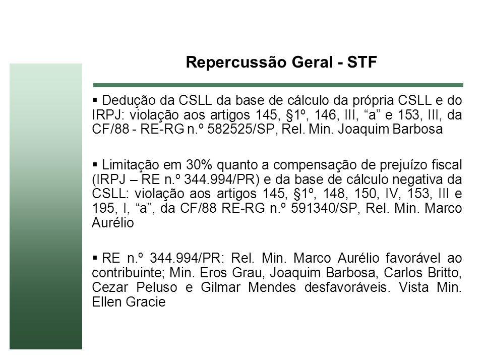 Repercussão Geral - STF Dedução da CSLL da base de cálculo da própria CSLL e do IRPJ: violação aos artigos 145, §1º, 146, III, a e 153, III, da CF/88