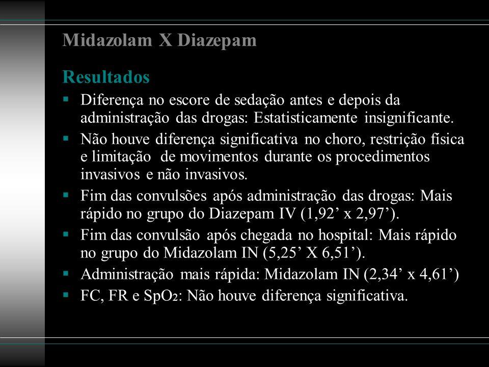 Midazolam X Diazepam Resultados Diferença no escore de sedação antes e depois da administração das drogas: Estatisticamente insignificante. Não houve