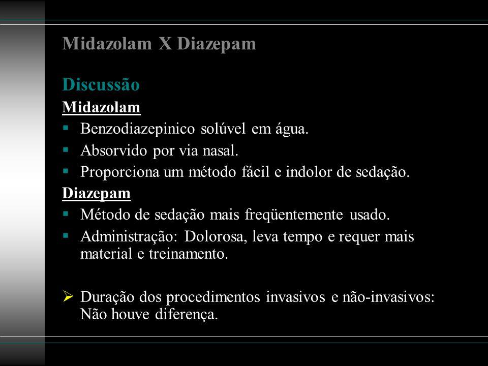 Midazolam X Diazepam Discussão Midazolam Benzodiazepinico solúvel em água. Absorvido por via nasal. Proporciona um método fácil e indolor de sedação.