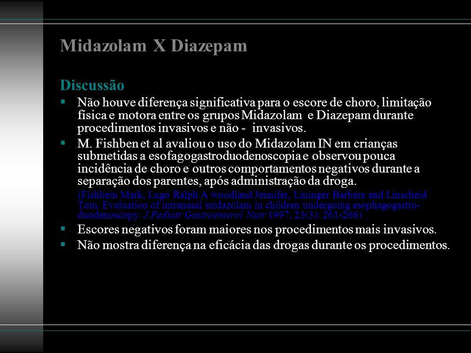 Midazolam X Diazepam Discussão Não houve diferença significativa para o escore de choro, limitação física e motora entre os grupos Midazolam e Diazepa