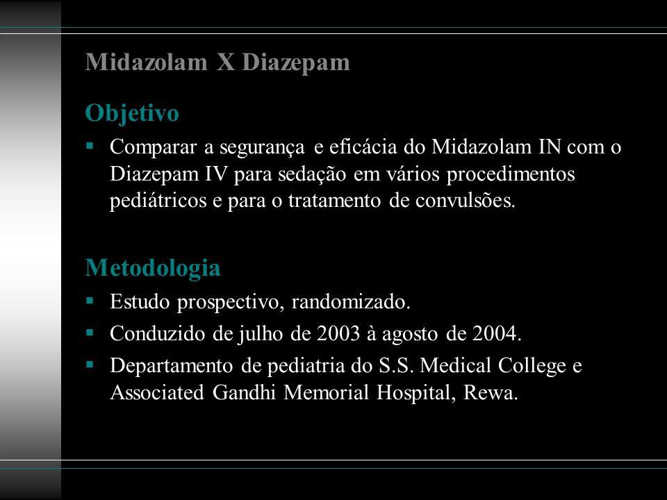 Midazolam X Diazepam Objetivo Comparar a segurança e eficácia do Midazolam IN com o Diazepam IV para sedação em vários procedimentos pediátricos e par