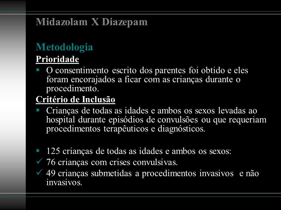 Midazolam X Diazepam Materiais e Métodos Midazolam Dose: 0,2 mg/Kg, IN A preparação comercial disponível IV foi administrada após aspiração em seringas de 1-2 ml, metade em cada narina.