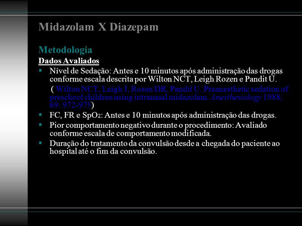 Midazolam X Diazepam Metodologia Dados Avaliados Nível de Sedação: Antes e 10 minutos após administração das drogas conforme escala descrita por Wilto