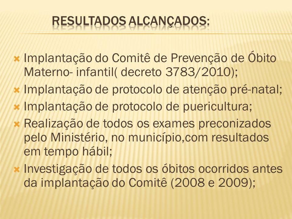 Implantação do Comitê de Prevenção de Óbito Materno- infantil( decreto 3783/2010); Implantação de protocolo de atenção pré-natal; Implantação de proto