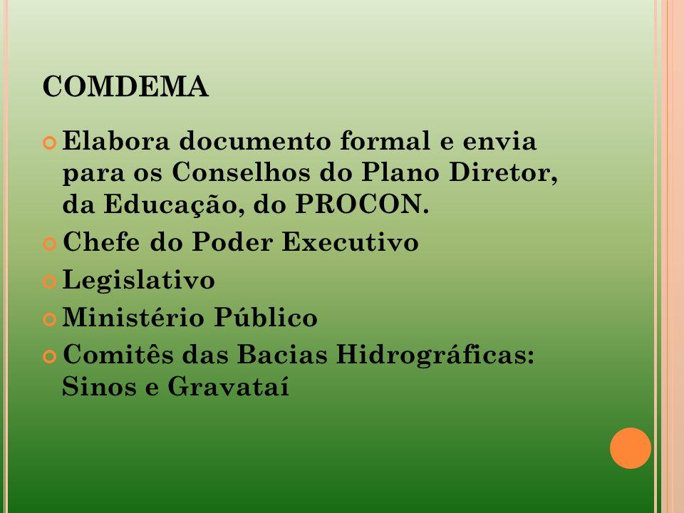 COMDEMA Elabora documento formal e envia para os Conselhos do Plano Diretor, da Educação, do PROCON. Chefe do Poder Executivo Legislativo Ministério P