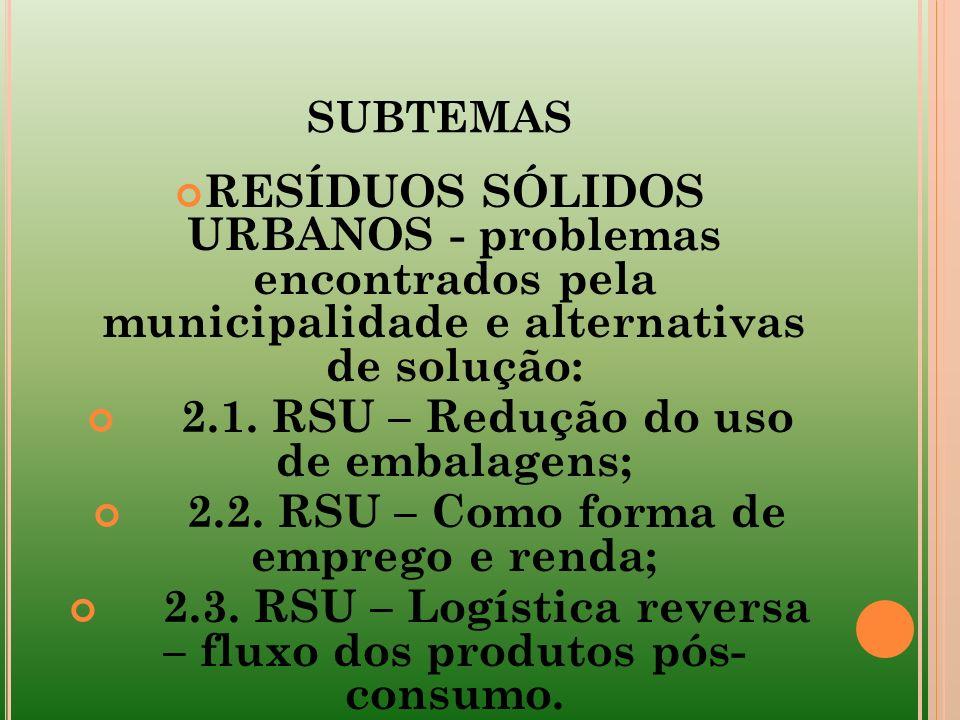 SUBTEMAS RESÍDUOS SÓLIDOS URBANOS - problemas encontrados pela municipalidade e alternativas de solução: 2.1. RSU – Redução do uso de embalagens; 2.2.
