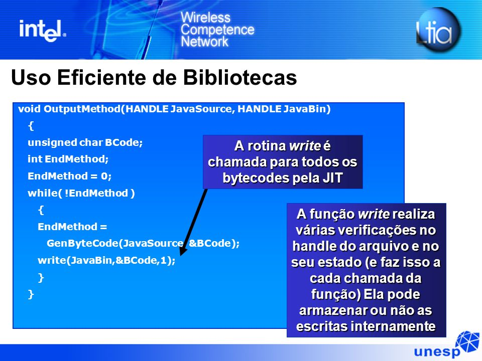 Uso Eficiente de Bibliotecas void OutputMethod(HANDLE JavaSource, HANDLE JavaBin) { unsigned char BCode; int EndMethod; EndMethod = 0; while( !EndMeth