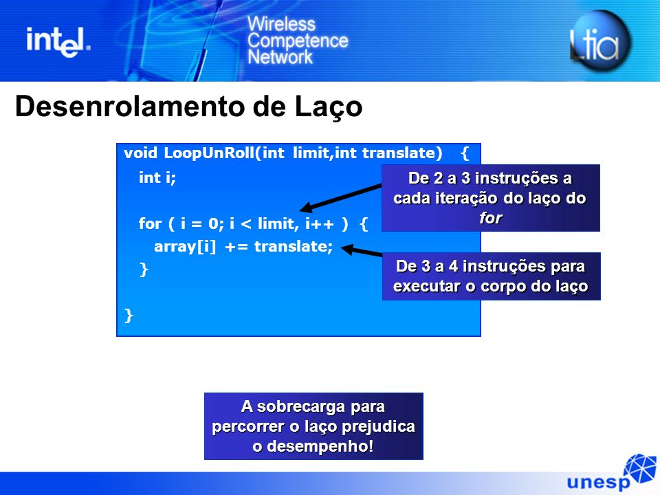 Desenrolamento de Laço void LoopUnRoll(int limit,int translate) { int i; for ( i = 0; i < limit, i++ ) { array[i] += translate; } A sobrecarga para pe