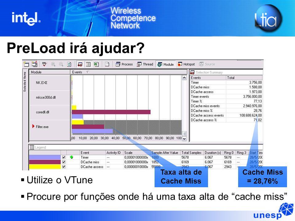 PreLoad irá ajudar? Utilize o VTune Procure por funções onde há uma taxa alta de cache miss Taxa alta de Cache Miss Cache Miss = 28,76%
