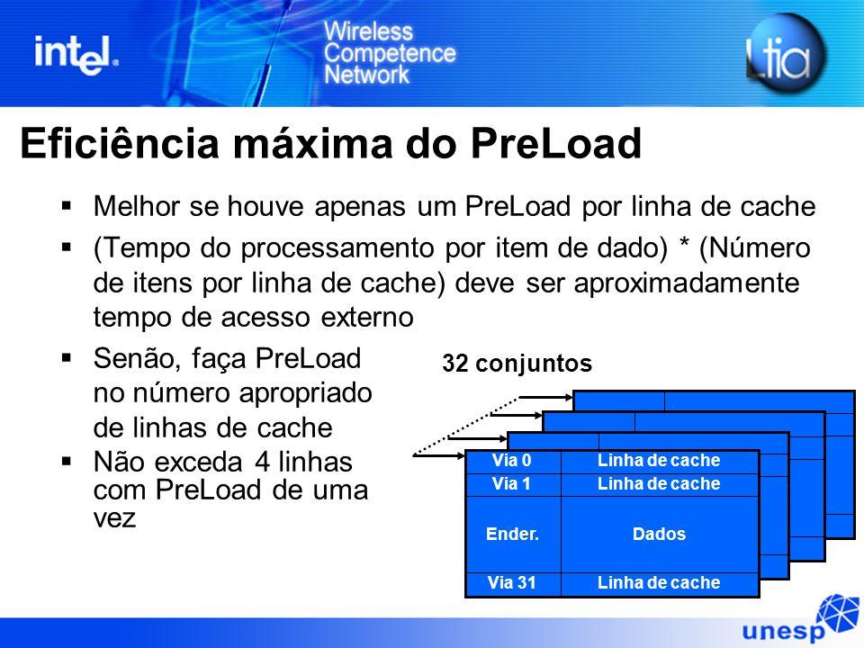 Eficiência máxima do PreLoad Melhor se houve apenas um PreLoad por linha de cache (Tempo do processamento por item de dado) * (Número de itens por lin
