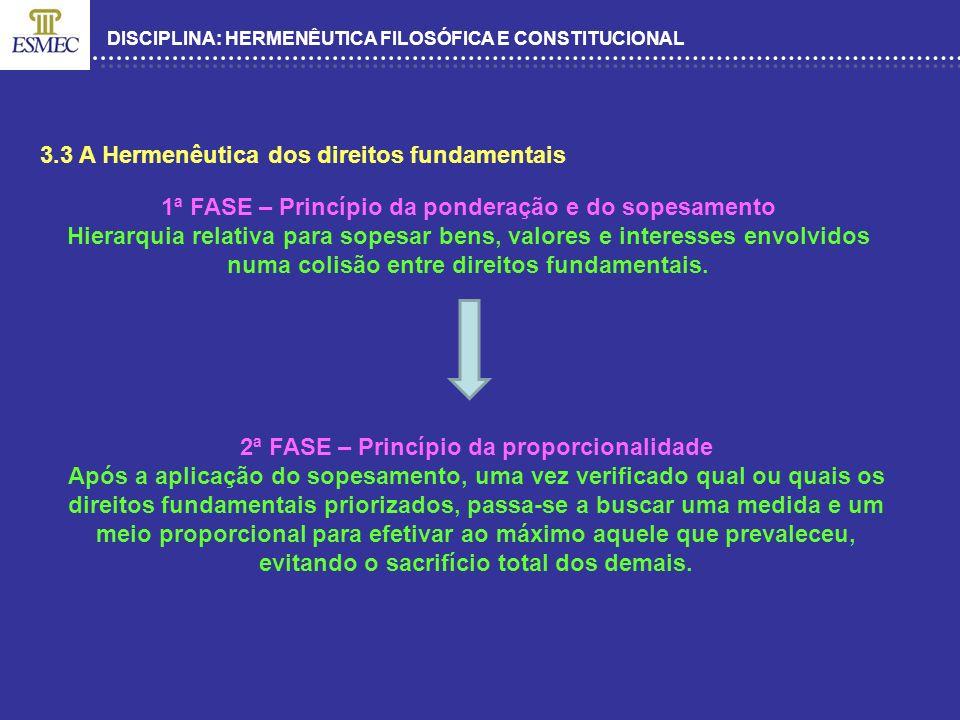 DISCIPLINA: HERMENÊUTICA FILOSÓFICA E CONSTITUCIONAL 3.3 A Hermenêutica dos direitos fundamentais 1ª FASE – Princípio da ponderação e do sopesamento H