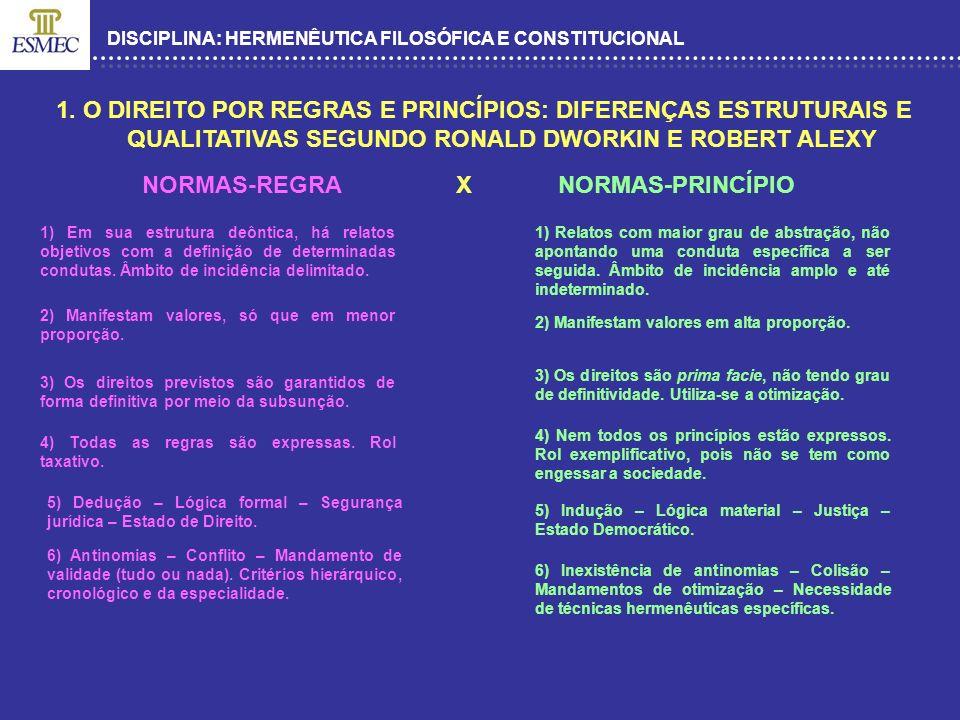 DISCIPLINA: HERMENÊUTICA FILOSÓFICA E CONSTITUCIONAL 1. O DIREITO POR REGRAS E PRINCÍPIOS: DIFERENÇAS ESTRUTURAIS E QUALITATIVAS SEGUNDO RONALD DWORKI