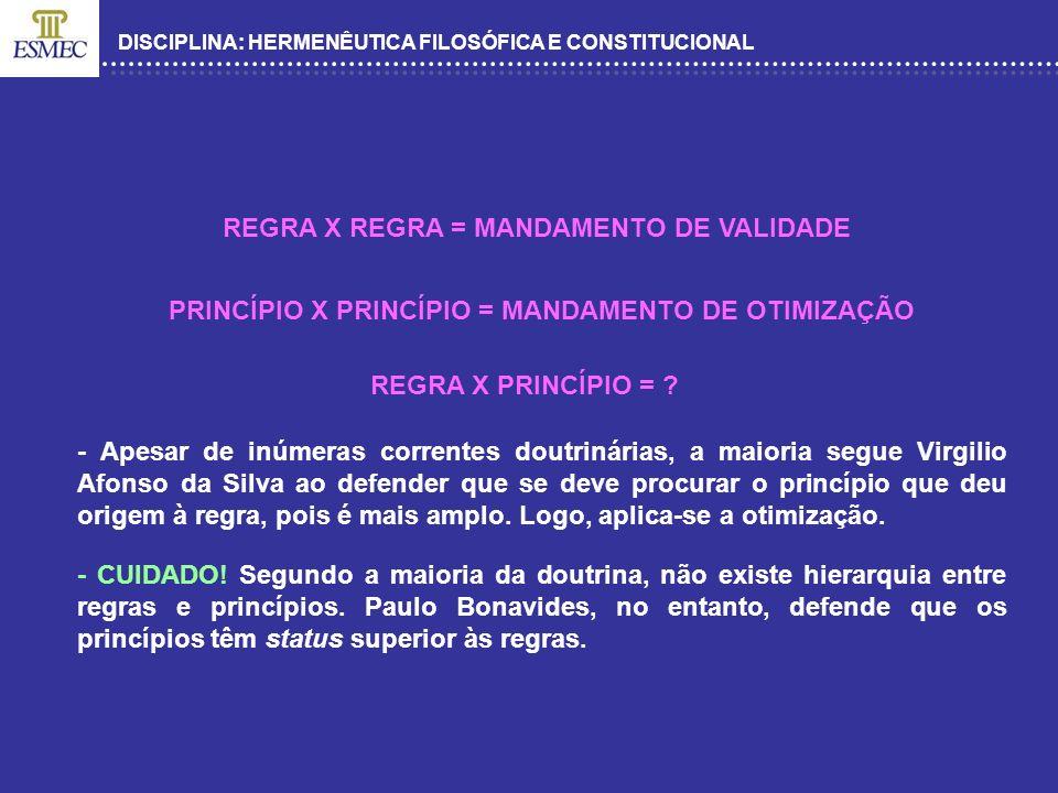 DISCIPLINA: HERMENÊUTICA FILOSÓFICA E CONSTITUCIONAL REGRA X REGRA = MANDAMENTO DE VALIDADE PRINCÍPIO X PRINCÍPIO = MANDAMENTO DE OTIMIZAÇÃO REGRA X P