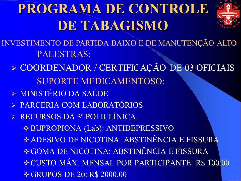 PROGRAMA DE CONTROLE DE TABAGISMO PALESTRAS: COORDENADOR / CERTIFICAÇÃO DE 03 OFICIAIS SUPORTE MEDICAMENTOSO: MINISTÉRIO DA SAÚDE PARCERIA COM LABORATÓRIOS RECURSOS DA 3ª POLICLÍNICA BUPROPIONA (Lab): ANTIDEPRESSIVO ADESIVO DE NICOTINA: ABSTINÊNCIA E FISSURA GOMA DE NICOTINA: ABSTINÊNCIA E FISSURA CUSTO MÁX.