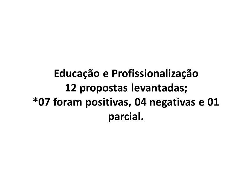 Educação e Profissionalização 12 propostas levantadas; *07 foram positivas, 04 negativas e 01 parcial.