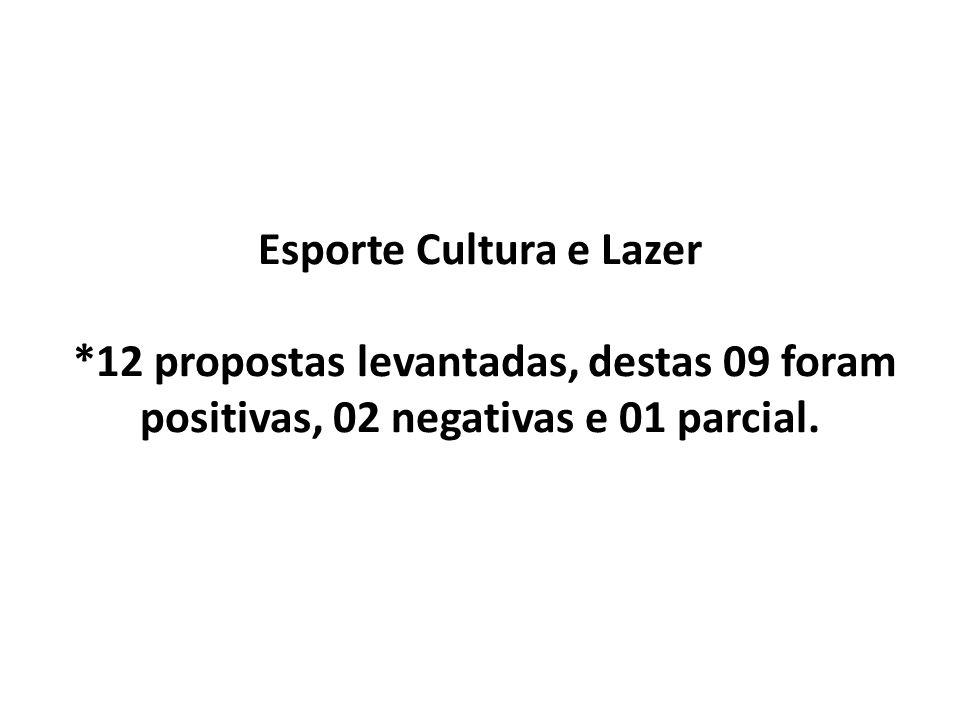 Esporte Cultura e Lazer *12 propostas levantadas, destas 09 foram positivas, 02 negativas e 01 parcial.