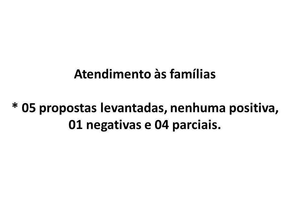 Atendimento às famílias * 05 propostas levantadas, nenhuma positiva, 01 negativas e 04 parciais.
