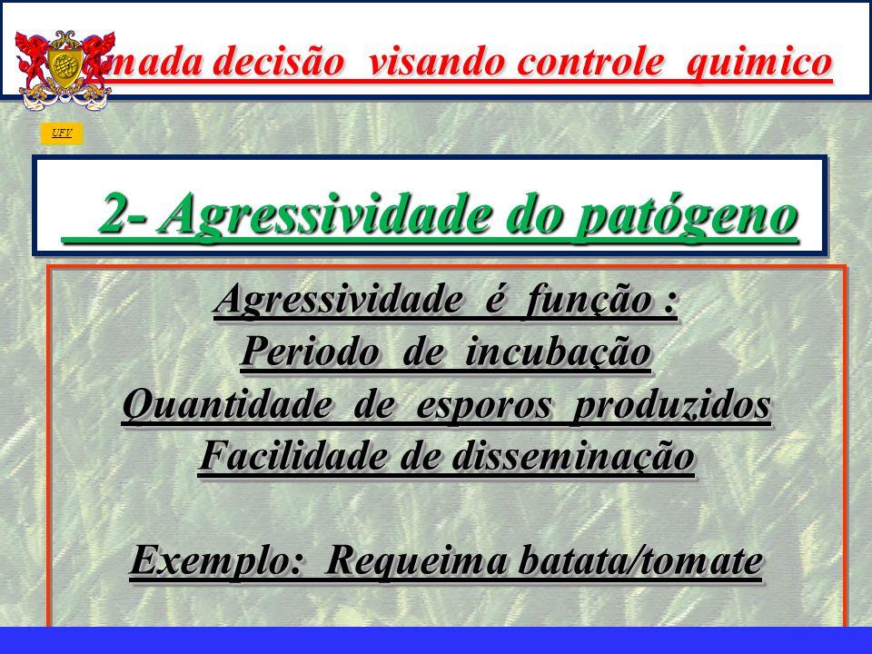 mzuppi.cursos@gmail.com Educação e Treinamento do Homem do Campo Agressividade é função : Periodo de incubação Quantidade de esporos produzidos Facili