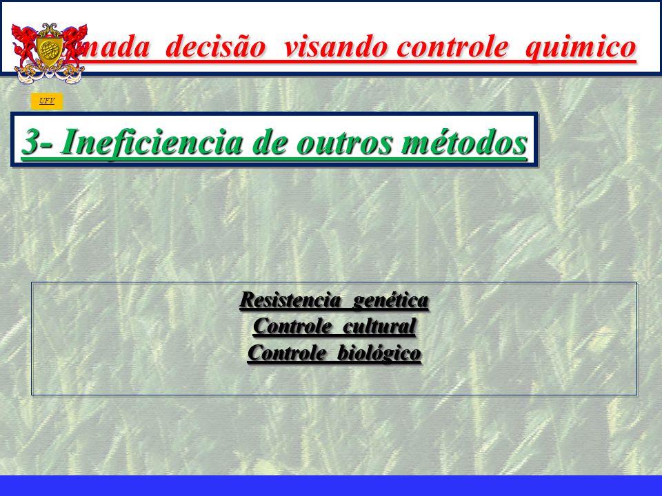 mzuppi.cursos@gmail.com Educação e Treinamento do Homem do Campo Resistencia genética Controle cultural Controle biológico Resistencia genética Contro