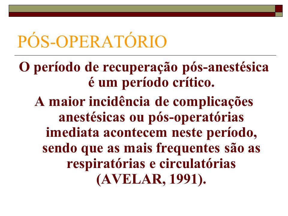 PÓS-OPERATÓRIO O período de recuperação pós-anestésica é um período crítico. A maior incidência de complicações anestésicas ou pós-operatórias imediat