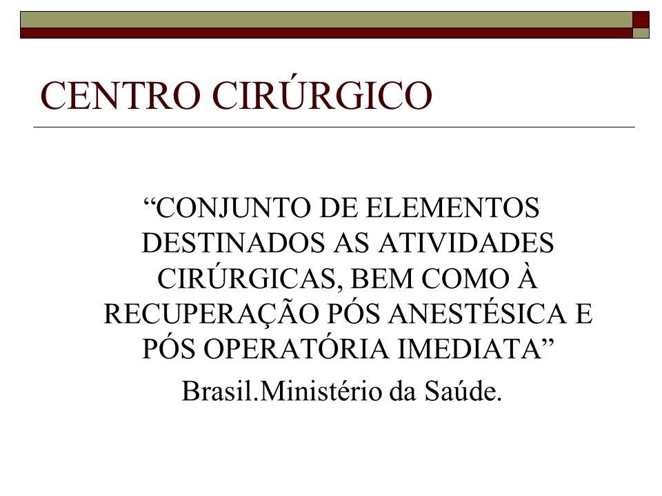 CENTRO CIRÚRGICO CONJUNTO DE ELEMENTOS DESTINADOS AS ATIVIDADES CIRÚRGICAS, BEM COMO À RECUPERAÇÃO PÓS ANESTÉSICA E PÓS OPERATÓRIA IMEDIATA Brasil.Min