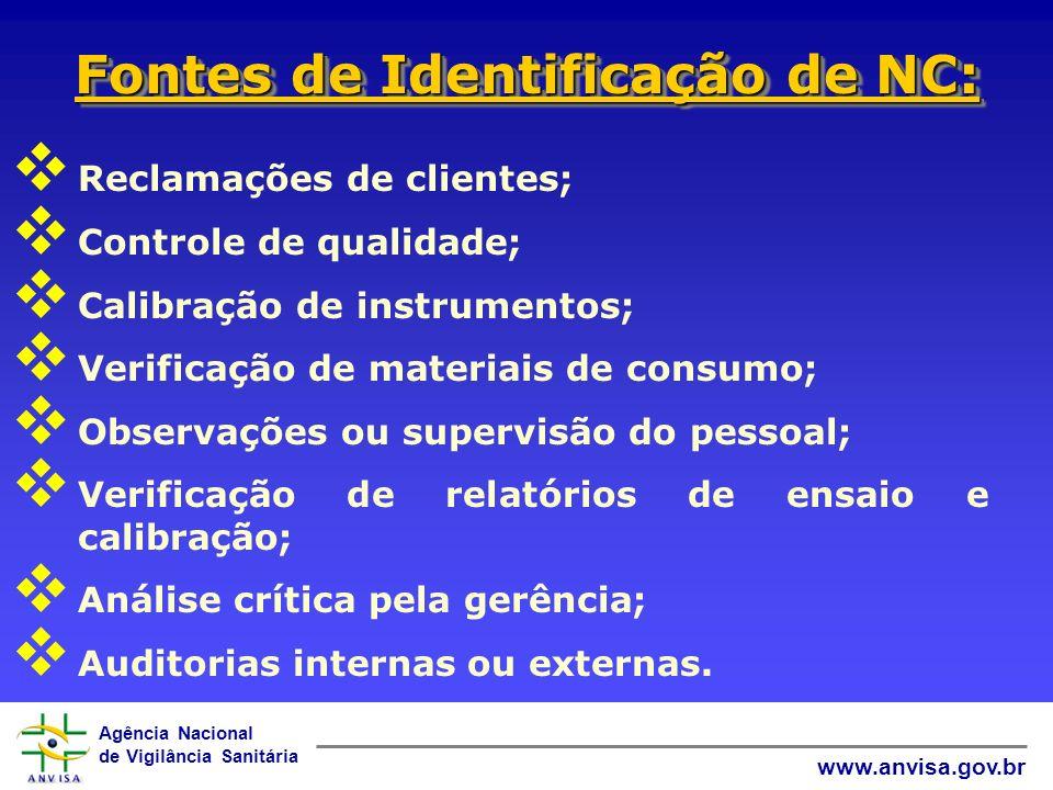 Agência Nacional de Vigilância Sanitária www.anvisa.gov.br Reclamações de clientes; Controle de qualidade; Calibração de instrumentos; Verificação de