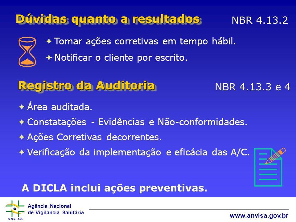 Agência Nacional de Vigilância Sanitária www.anvisa.gov.br Tomar ações corretivas em tempo hábil. Notificar o cliente por escrito. NBR 4.13.2 Dúvidas