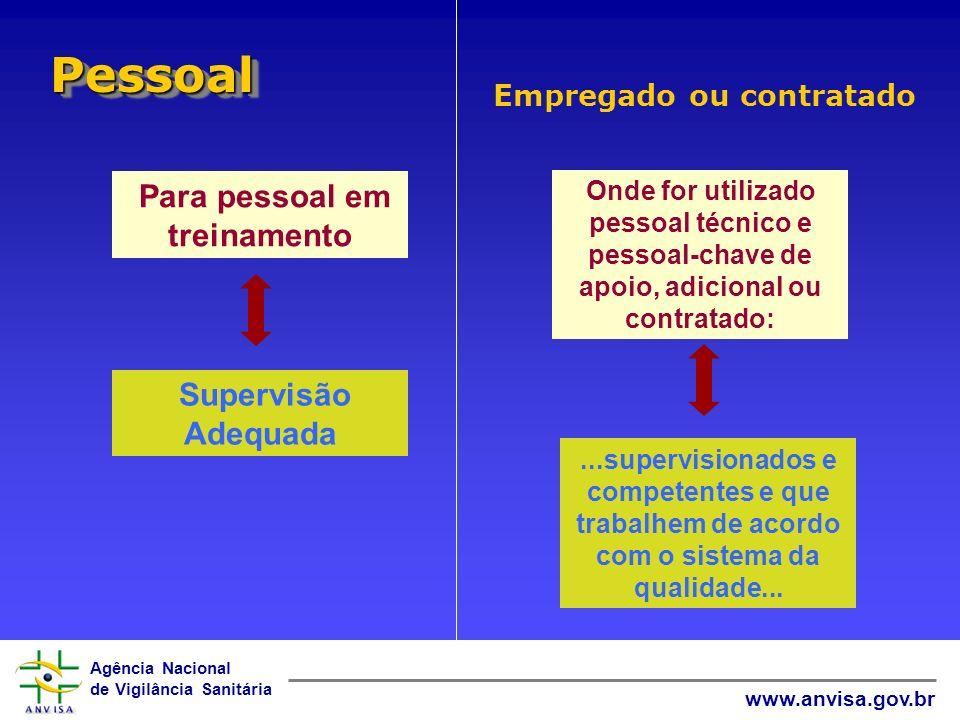 Agência Nacional de Vigilância Sanitária www.anvisa.gov.br Para pessoal em treinamento PessoalPessoal Supervisão Adequada Empregado ou contratado Onde