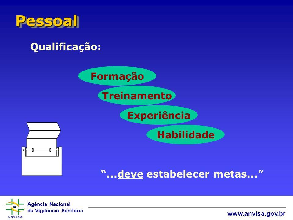 Agência Nacional de Vigilância Sanitária www.anvisa.gov.br PessoalPessoal Qualificação: Formação Treinamento Experiência Habilidade...deve estabelecer