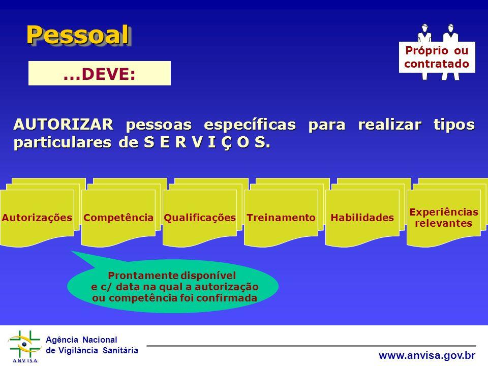 Agência Nacional de Vigilância Sanitária www.anvisa.gov.br...DEVE: PessoalPessoal AUTORIZAR pessoas específicas para realizar tipos particulares de S