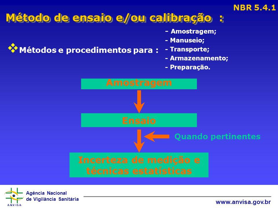 Agência Nacional de Vigilância Sanitária www.anvisa.gov.br Método de ensaio e/ou calibração : Método de ensaio e/ou calibração : NBR 5.4.1 Ensaio Amos