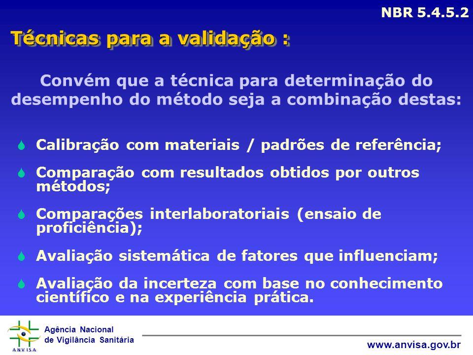 Agência Nacional de Vigilância Sanitária www.anvisa.gov.br Técnicas para a validação : NBR 5.4.5.2 Calibração com materiais / padrões de referência; C