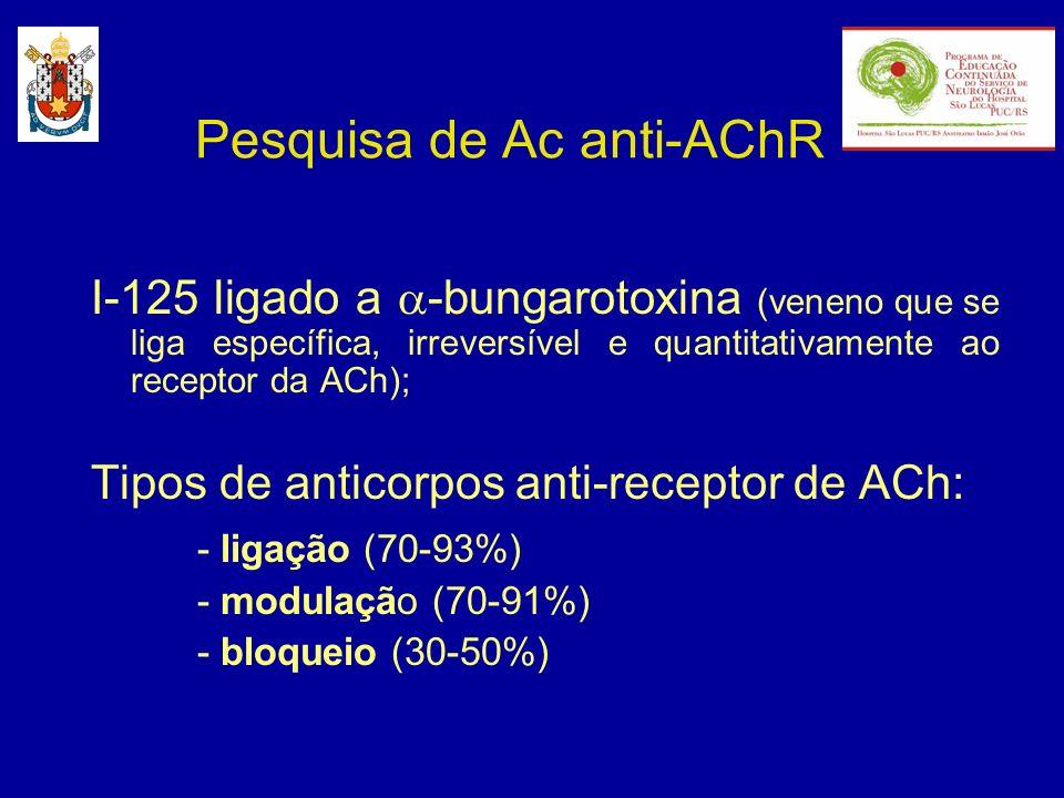 Pesquisa de Ac anti-AChR I-125 ligado a -bungarotoxina (veneno que se liga específica, irreversível e quantitativamente ao receptor da ACh); Tipos de