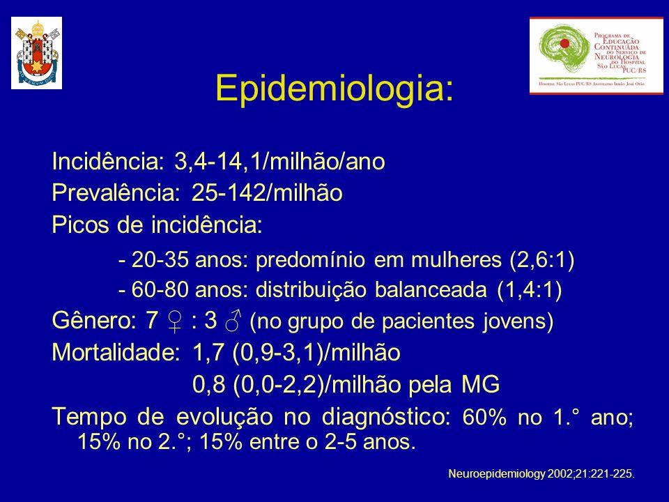 Epidemiologia: Incidência: 3,4-14,1/milhão/ano Prevalência: 25-142/milhão Picos de incidência: - 20-35 anos: predomínio em mulheres (2,6:1) - 60-80 an