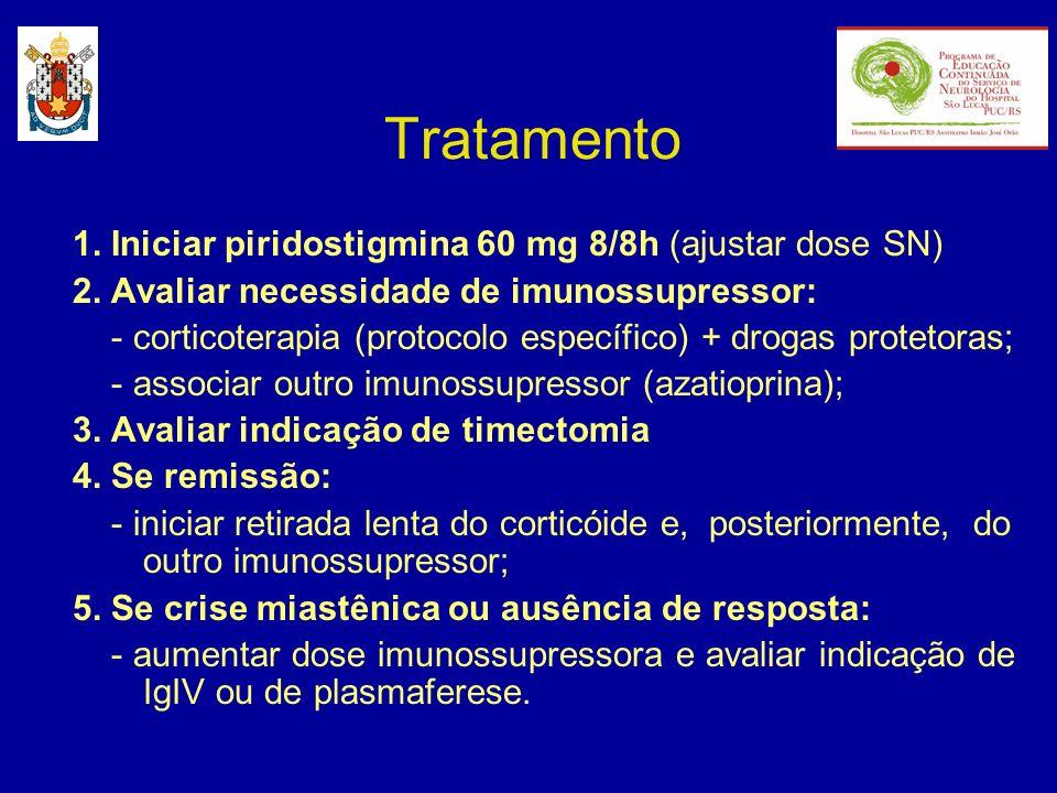 Tratamento 1. Iniciar piridostigmina 60 mg 8/8h (ajustar dose SN) 2. Avaliar necessidade de imunossupressor: - corticoterapia (protocolo específico) +