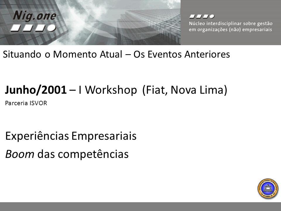 Situando o Momento Atual – Os Eventos Anteriores Junho/2001 – I Workshop (Fiat, Nova Lima) Parceria ISVOR Experiências Empresariais Boom das competênc