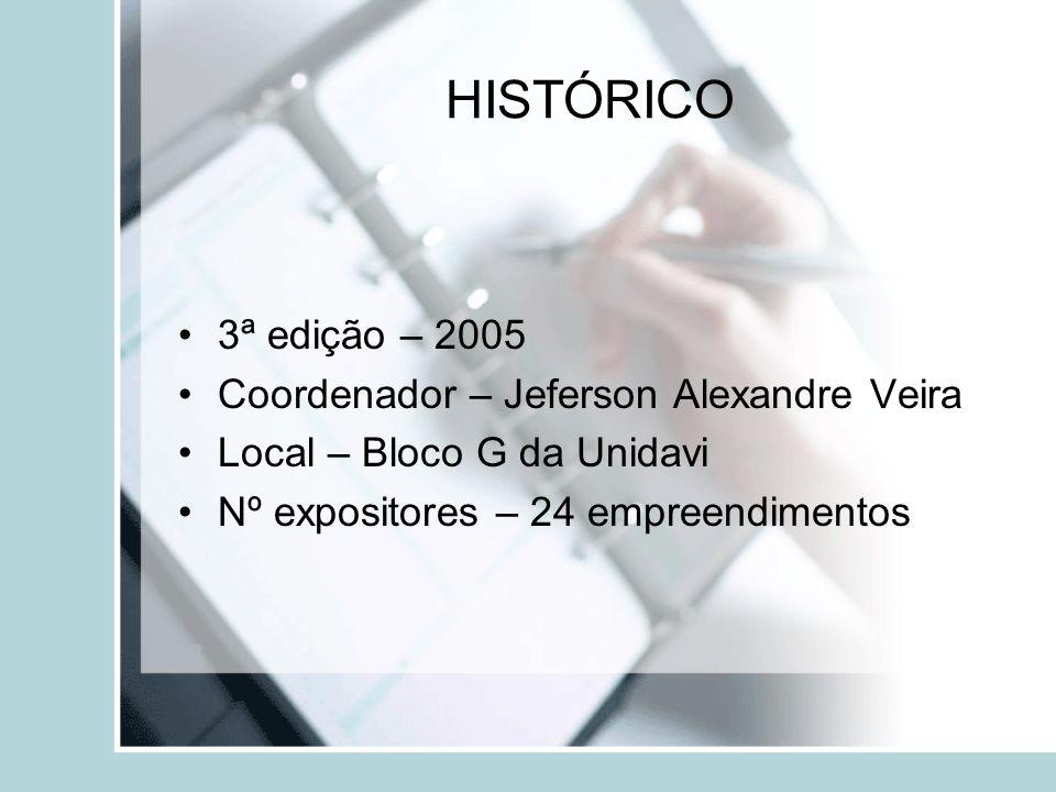 HISTÓRICO 3ª edição – 2005 Coordenador – Jeferson Alexandre Veira Local – Bloco G da Unidavi Nº expositores – 24 empreendimentos
