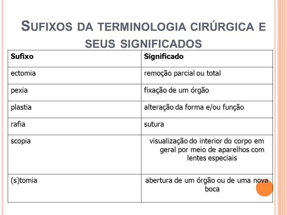 S UFIXOS DA TERMINOLOGIA CIRÚRGICA E SEUS SIGNIFICADOS SufixoSignificado ectomia remoção parcial ou total pexia fixação de um órgão plastia alteração