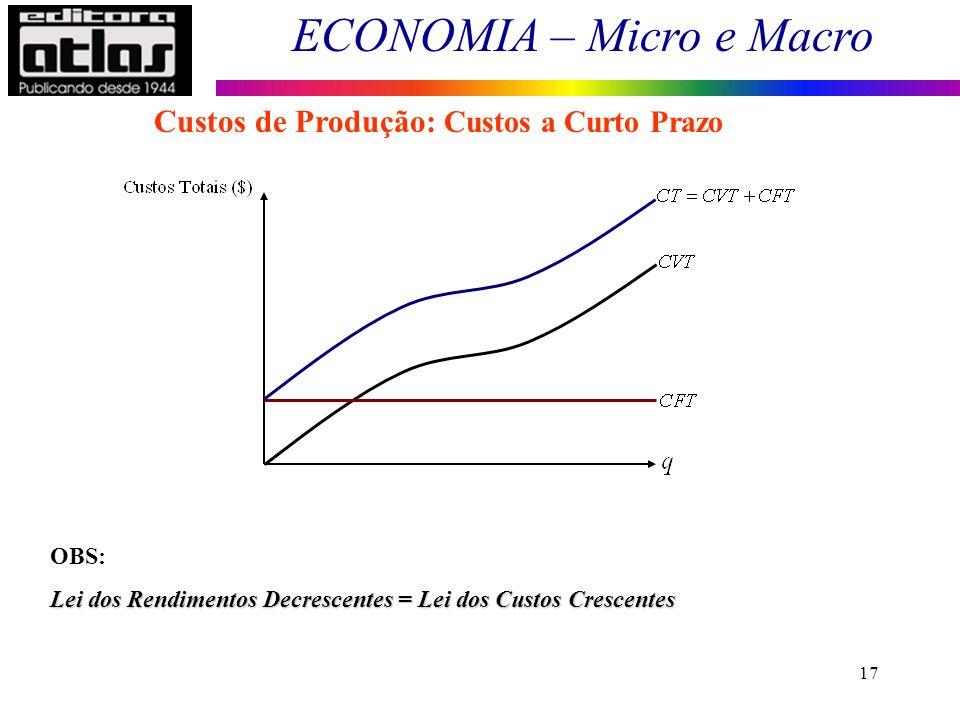 ECONOMIA – Micro e Macro 17 Custos de Produção: Custos a Curto Prazo OBS: Lei dos Rendimentos Decrescentes= Lei dos Custos Crescentes Lei dos Rendimen