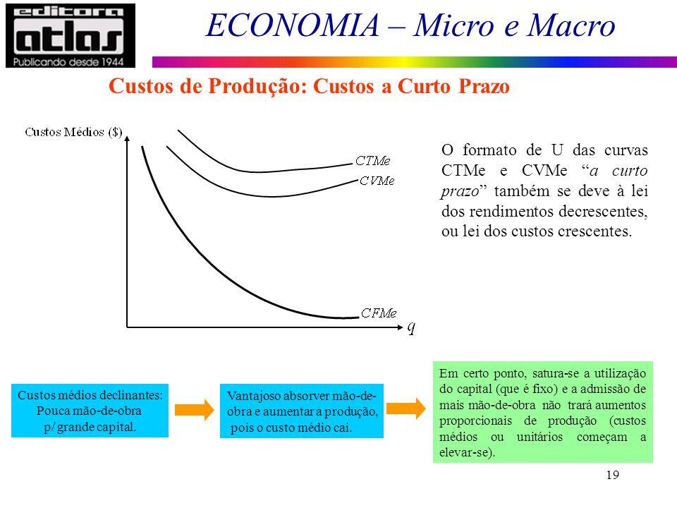 ECONOMIA – Micro e Macro 19 Custos de Produção: Custos a Curto Prazo O formato de U das curvas CTMe e CVMe a curto prazo também se deve à lei dos rend