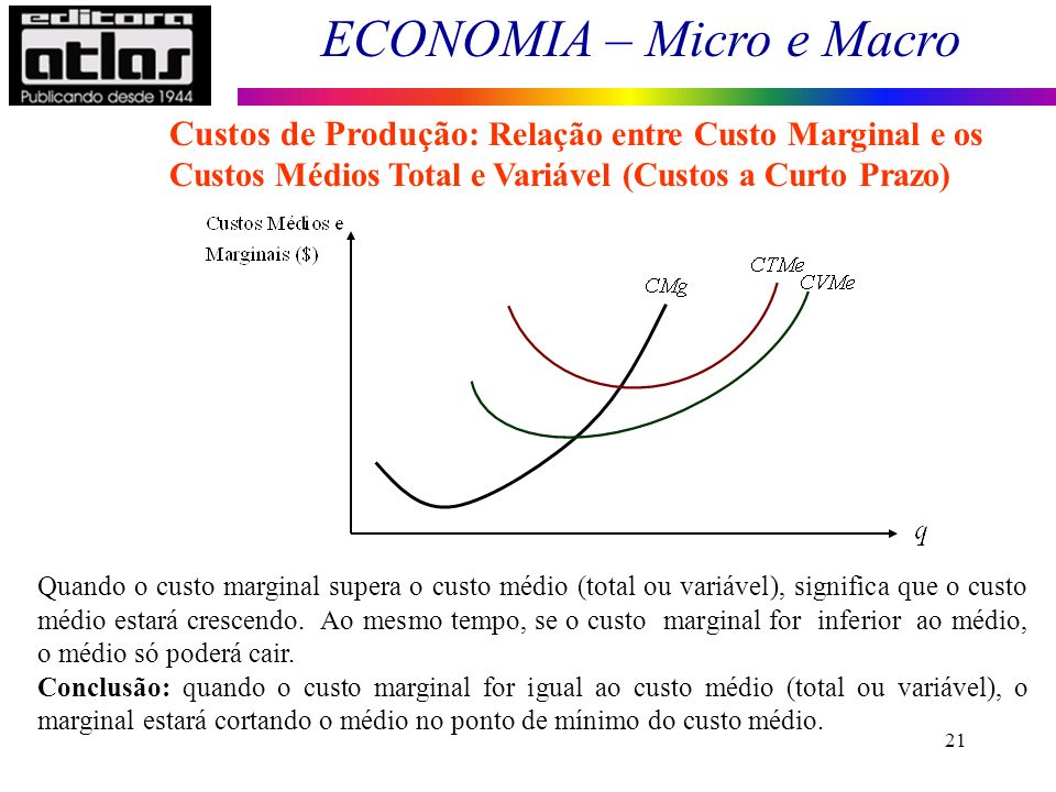 ECONOMIA – Micro e Macro 21 Custos de Produção: Relação entre Custo Marginal e os Custos Médios Total e Variável (Custos a Curto Prazo) Quando o custo