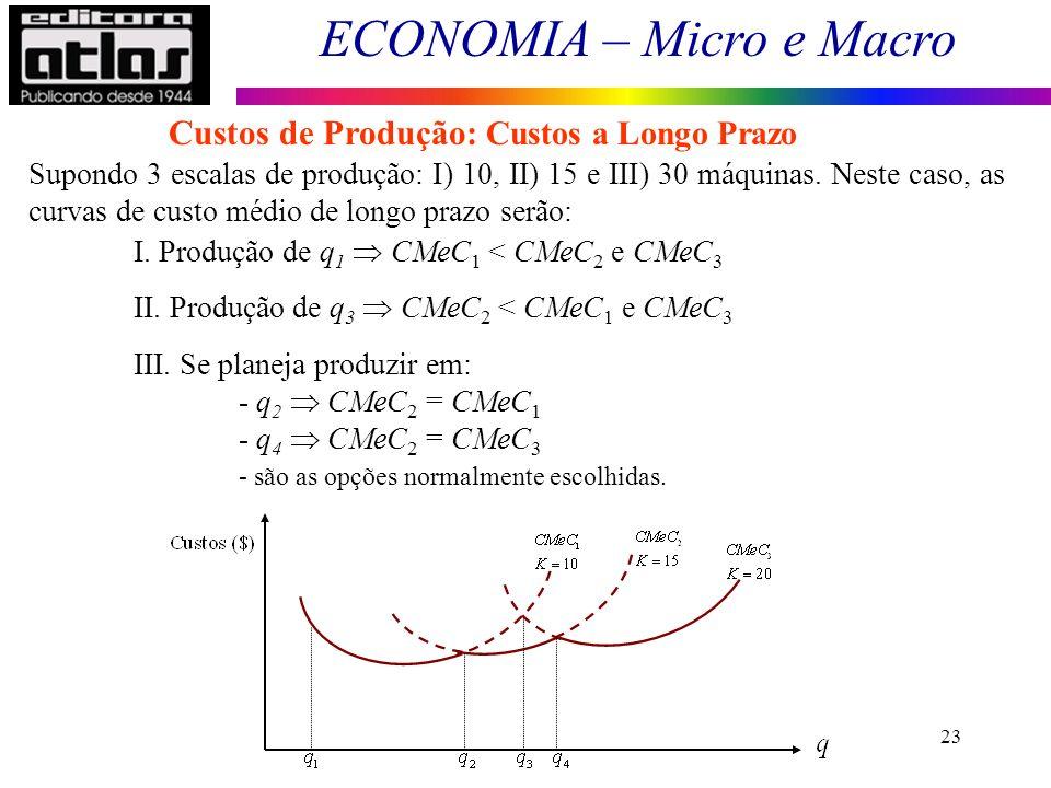 ECONOMIA – Micro e Macro 23 Custos de Produção: Custos a Longo Prazo Supondo 3 escalas de produção: I) 10, II) 15 e III) 30 máquinas. Neste caso, as c