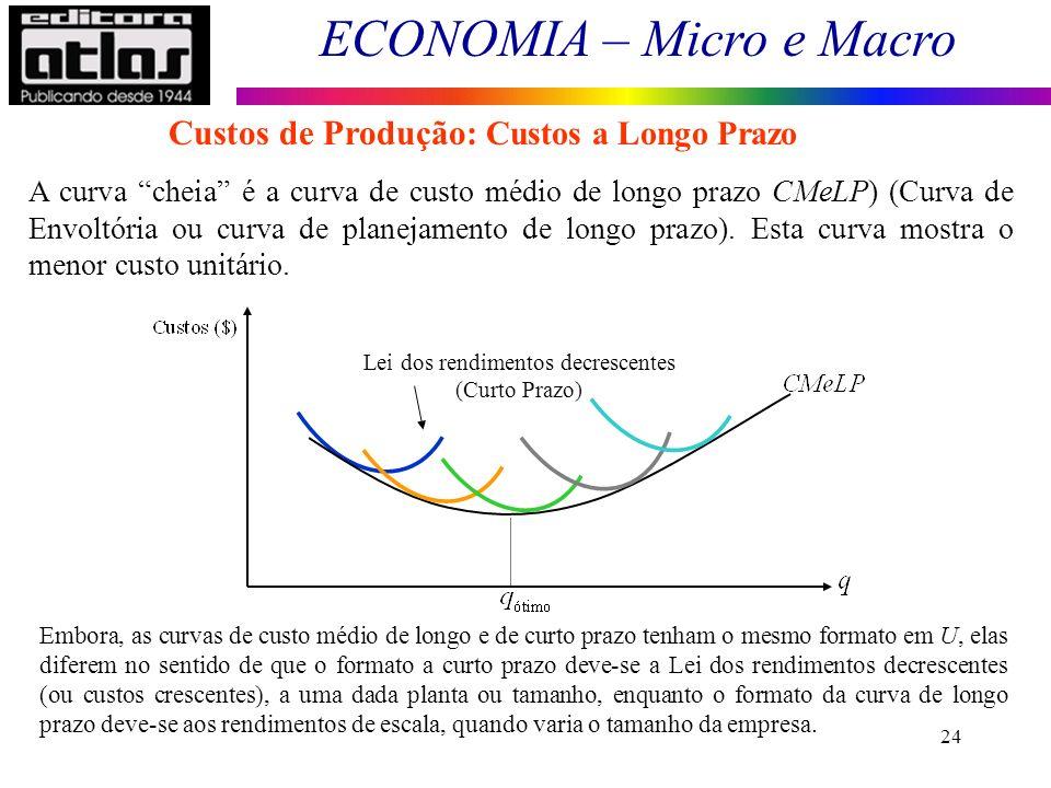 ECONOMIA – Micro e Macro 24 A curva cheia é a curva de custo médio de longo prazo CMeLP) (Curva de Envoltória ou curva de planejamento de longo prazo)