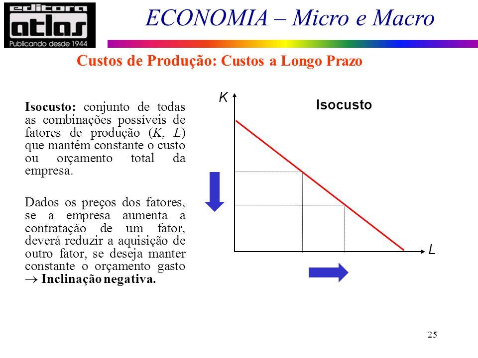 ECONOMIA – Micro e Macro 25 Isocusto: conjunto de todas as combinações possíveis de fatores de produção (K, L) que mantém constante o custo ou orçamen