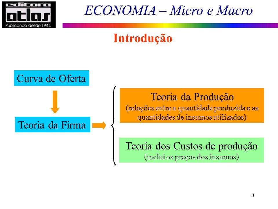 ECONOMIA – Micro e Macro 3 Introdução Teoria da Firma Curva de Oferta Teoria da Produção (relações entre a quantidade produzida e as quantidades de in