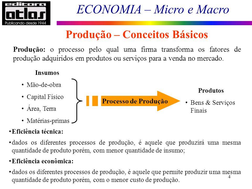 ECONOMIA – Micro e Macro 4 Produção – Conceitos Básicos Produção: o processo pelo qual uma firma transforma os fatores de produção adquiridos em produ